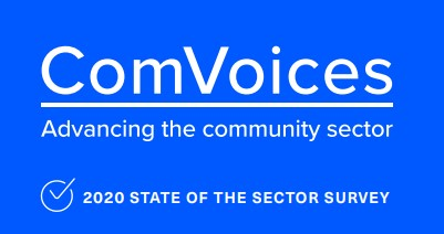 comvoice state of sector